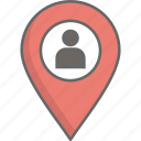 location, map, navigation, profile icon