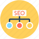 hierarchy, search engine, seo, seo hierarchy, seo nodes icon