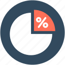 analytics, discount, percentage, pie chart, pie graph icon
