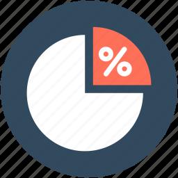 analytics, discount, percentage, pie chart, pie graph icon