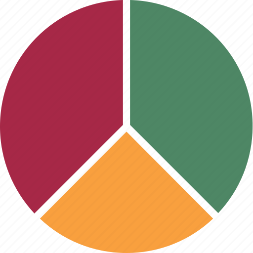 circular chart, donut chart, pie chart, pie graph, statistics icon