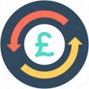 currency, currency exchange, foreign exchange, money, pound exchange icon
