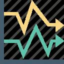 bar chart, bar graph, business graph, dollar, progress chart icon