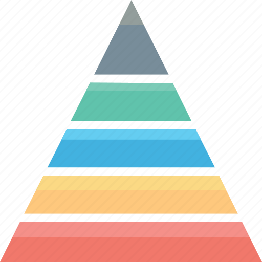 pyramid chart, pyramid graph, structure, triangle pattern, trigon icon