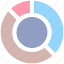 chart, graph, pie, pie chart icon