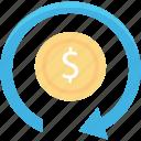 card, cash, credit, finance, money, money transfer, moneytransfer icon