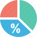 chart, finance, financial, percentage, pie, shopping, tag icon