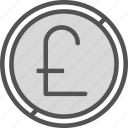 busness, dollar, euro, money, pound, success, value