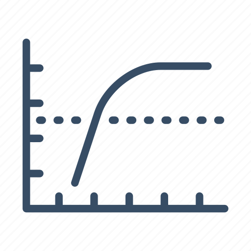 analysis, chart, diminishing returns, graph, return, statistics, summary icon