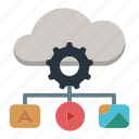 cloud, data, gallery, gear, marketing icon, picture, video icon