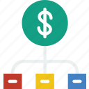 business, diagram, finance, marketing