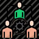 corporate, management, organization, staff, employee management, human resource management, staff management