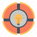 bulb, chat, idea, light, pie
