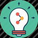 bright, bulb, bulb light, electricity, idea with share, light, shared idea, sparkle icon