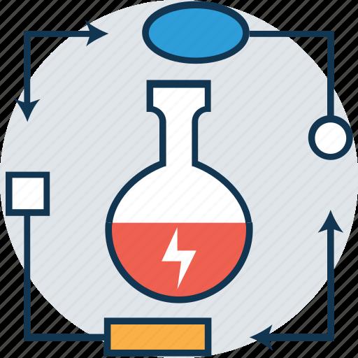 chemical, experiment, lab, test, test tube, thunder on beaker, tubes icon