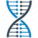 biotechnology, cell, dna, genetic icon