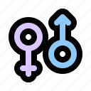 female, gender, genders, male, man, woman icon