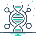 cell, deoxyribonucleic, dna spiral, dna test, genetic, helix, identity