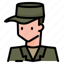 soldier, military, avatar, man, armed, forces, personnel
