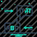 alphabet, bilingual, bubble, font, language, script, translation icon