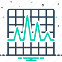 capillary, chromatography, chromatograpy, measurements, scientific, technology, wave icon