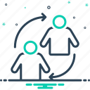 coming, communication, following, member, person, subsequent icon