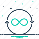 infinity, always, continuous, regularly, ever, refresh, at any time icon