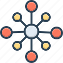 combined, hub, mixed, united, joined, network, collaboration