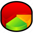 budget, chart, division, pie, share, statistics, stats icon