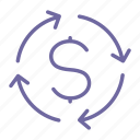 currency, exchange, money, finance, transfer