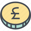 budget, business, coin, currency, finance, money, pound icon