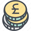 budget, business, coins, currency, finance, money, pound icon