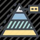 chart, graph, pyramid, pyramid graph, statistics, triangle icon