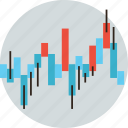 chart, data, figures, financial, market, stock, trade, trading icon