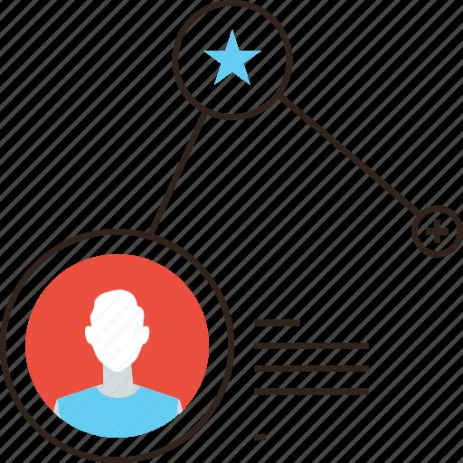 community, favorite, follow, opinion, share, social, user icon