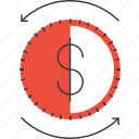 banking, cash, conversion, cycle, economy, financial, flow icon