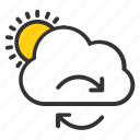 climate changes, season changing, weather changes, weather forecast, weather report icon