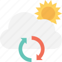 cloud, energy, refresh, renewable, sun icon