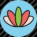 botanical, flower, lotus flower, nature, springtime, waterlily icon