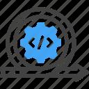 computer programming, coding, development, agile, setting, iteration, sprint