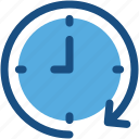 passage of time, clockwise, around the clock, clock, time left icon