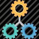 preferences, server repairing, server configuration, network setting, configure