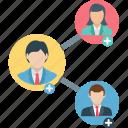 referral program, add people, internet marketing, add person, affiliate marketing