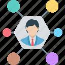 referral program, affiliate marketing, social media, internet marketing, social network