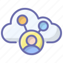 cloud computing, cloud connection, cloud network, cloud technology, cloud user icon