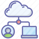 cloud computing, cloud network, cloud server, cloud technology, cloud user icon