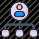 people, server, avatar, user, profile, person, man