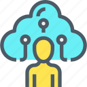 cloud, connect, human, network, people, storage icon