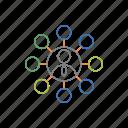 network icon, team, team work icon