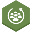 around, arrow, circular, cloud, group, grouped, interface icon